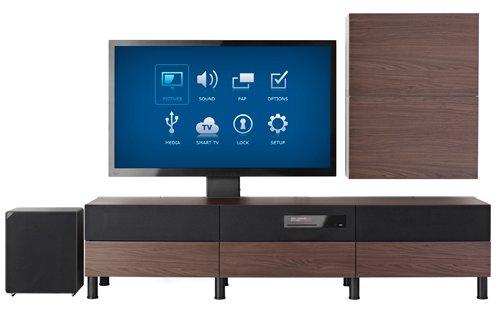 T u00e6nk om IKEA TV Smart losning, middel kvalitet recordere dk