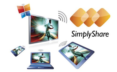 Smart_tv_simplyshare_image