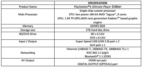 PS4 UPE Specs