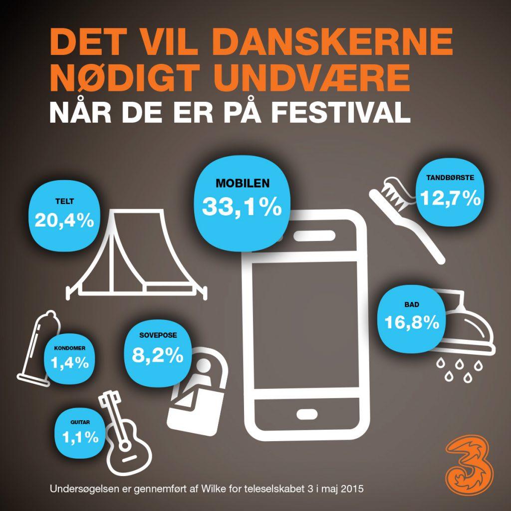 e2d343_Infografik_30.06.2015