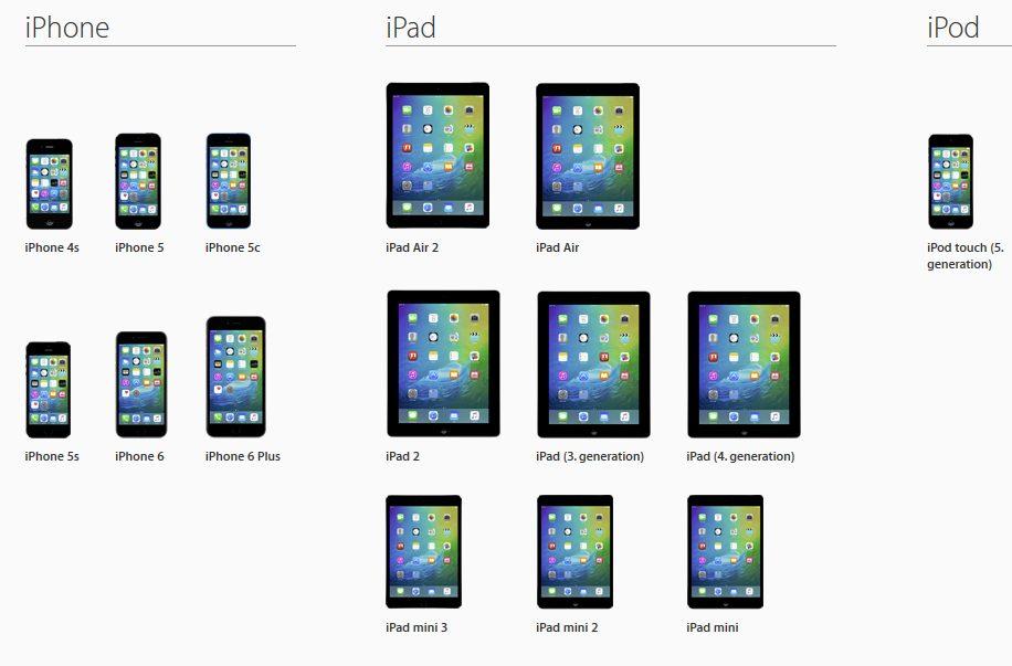 iOS9 kan installeres på disse Apple-enheder.