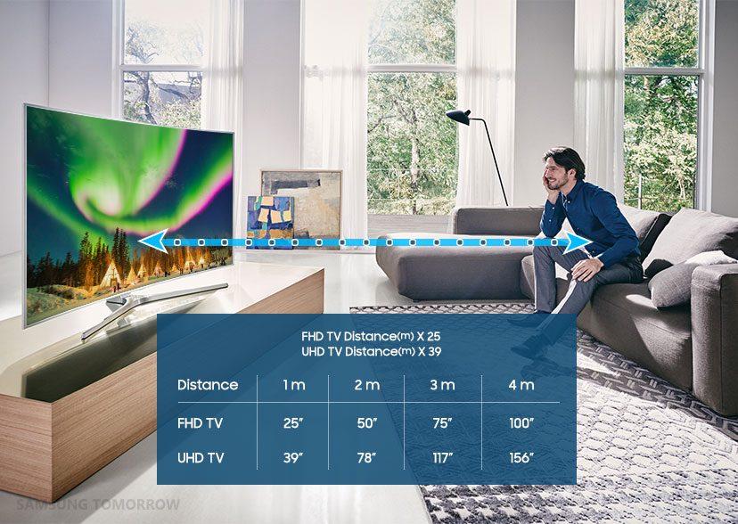 Samsungs anbefalede skærmstørrelser. Foto: Samsung