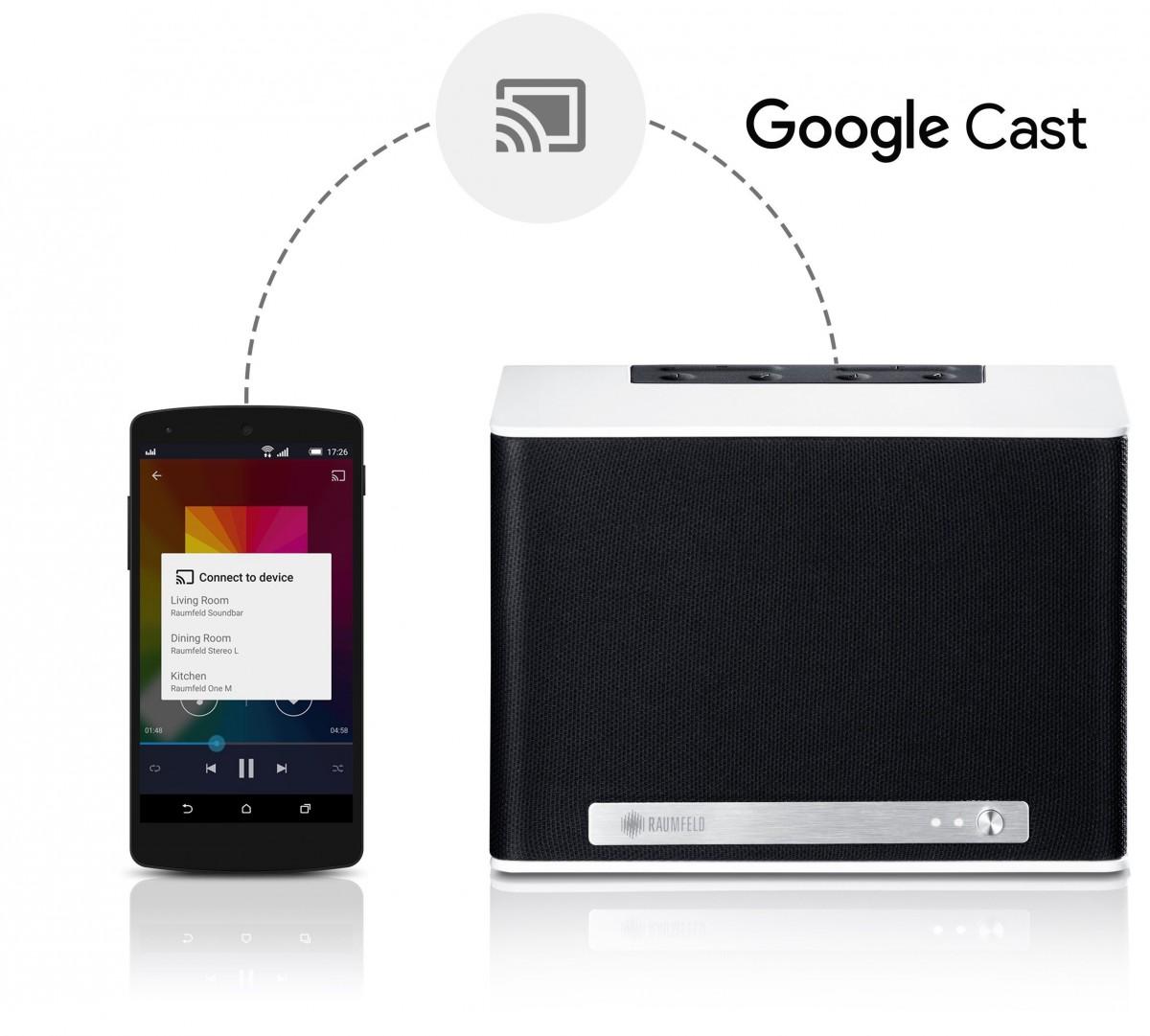 Raumfeld Google Cast for audio 02