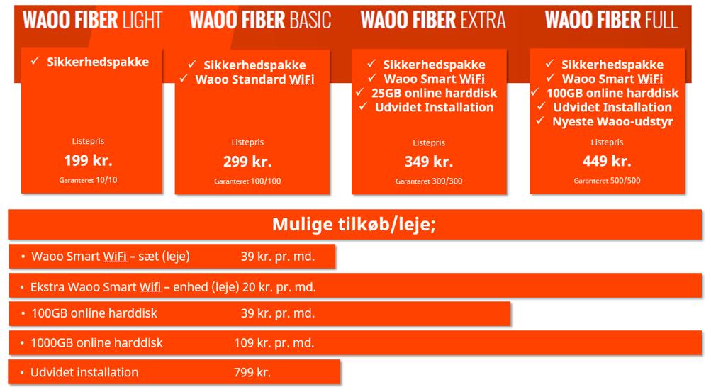 waoo-fiber